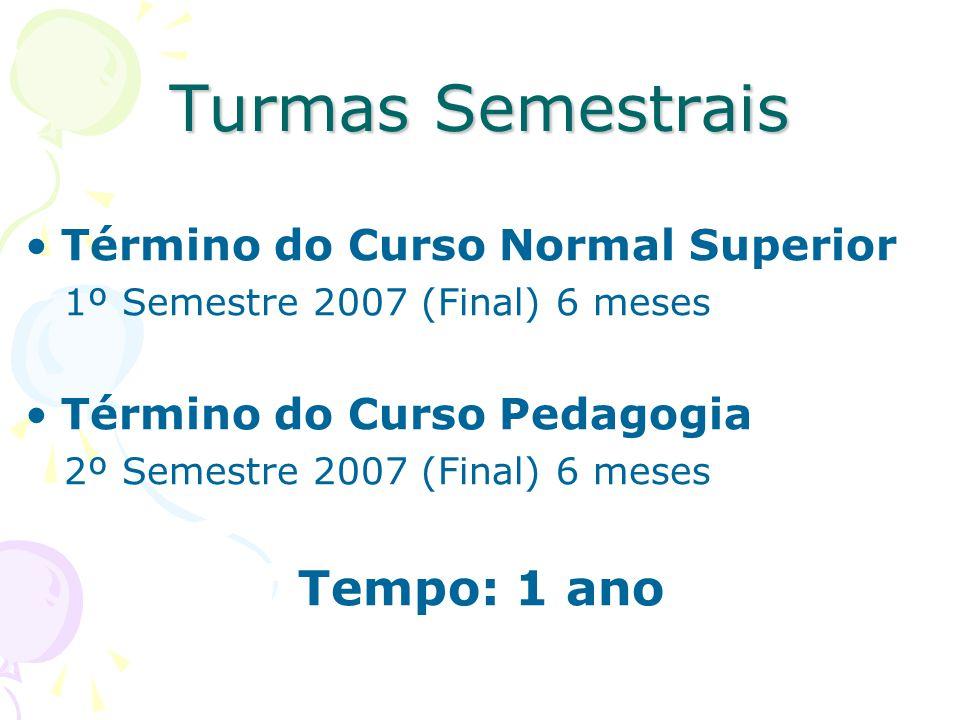 Turmas Semestrais Término do Curso Normal Superior 1º Semestre 2007 (Final) 6 meses Término do Curso Pedagogia 2º Semestre 2007 (Final) 6 meses Tempo: 1 ano