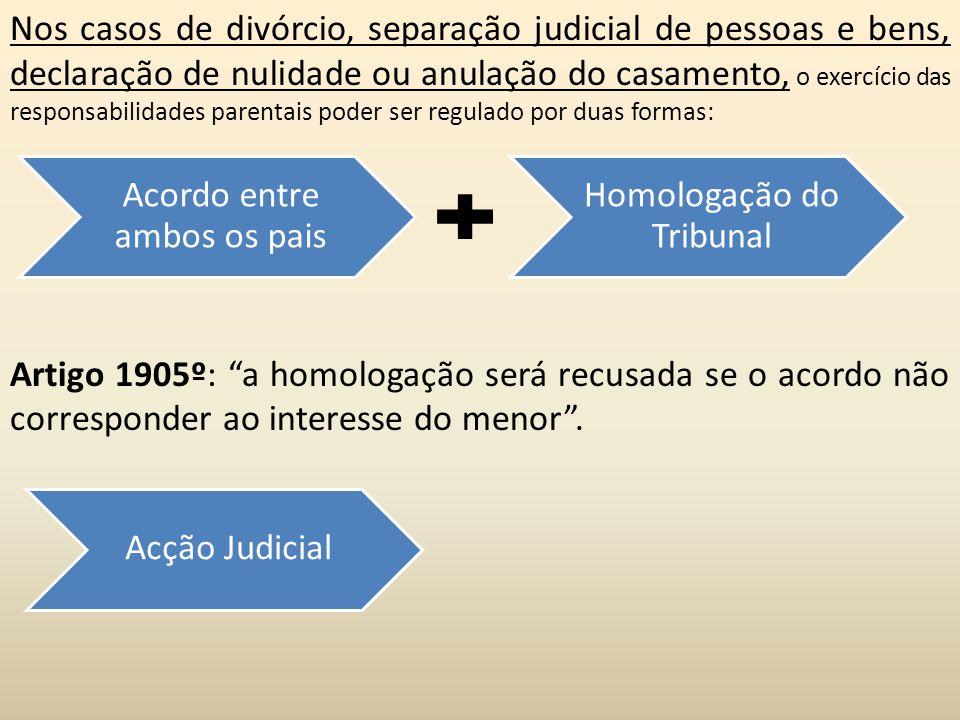 Nos casos de divórcio, separação judicial de pessoas e bens, declaração de nulidade ou anulação do casamento, o exercício das responsabilidades parent