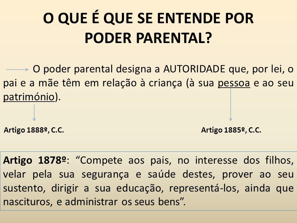 O QUE É QUE SE ENTENDE POR PODER PARENTAL? O poder parental designa a AUTORIDADE que, por lei, o pai e a mãe têm em relação à criança (à sua pessoa e