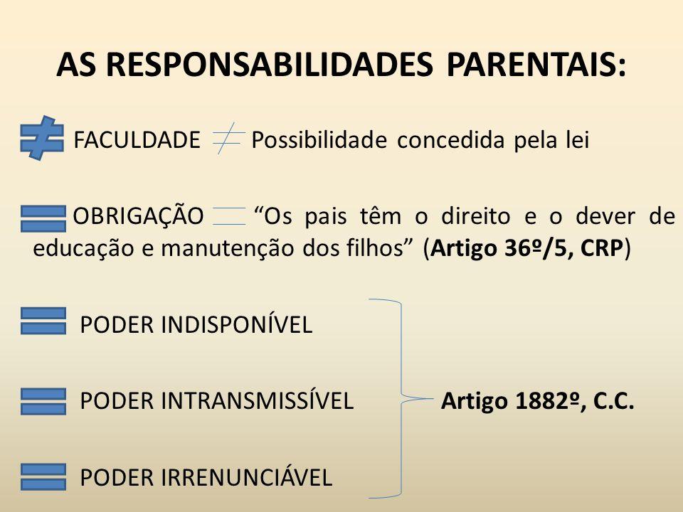 AS RESPONSABILIDADES PARENTAIS: FACULDADE Possibilidade concedida pela lei OBRIGAÇÃO Os pais têm o direito e o dever de educação e manutenção dos filh