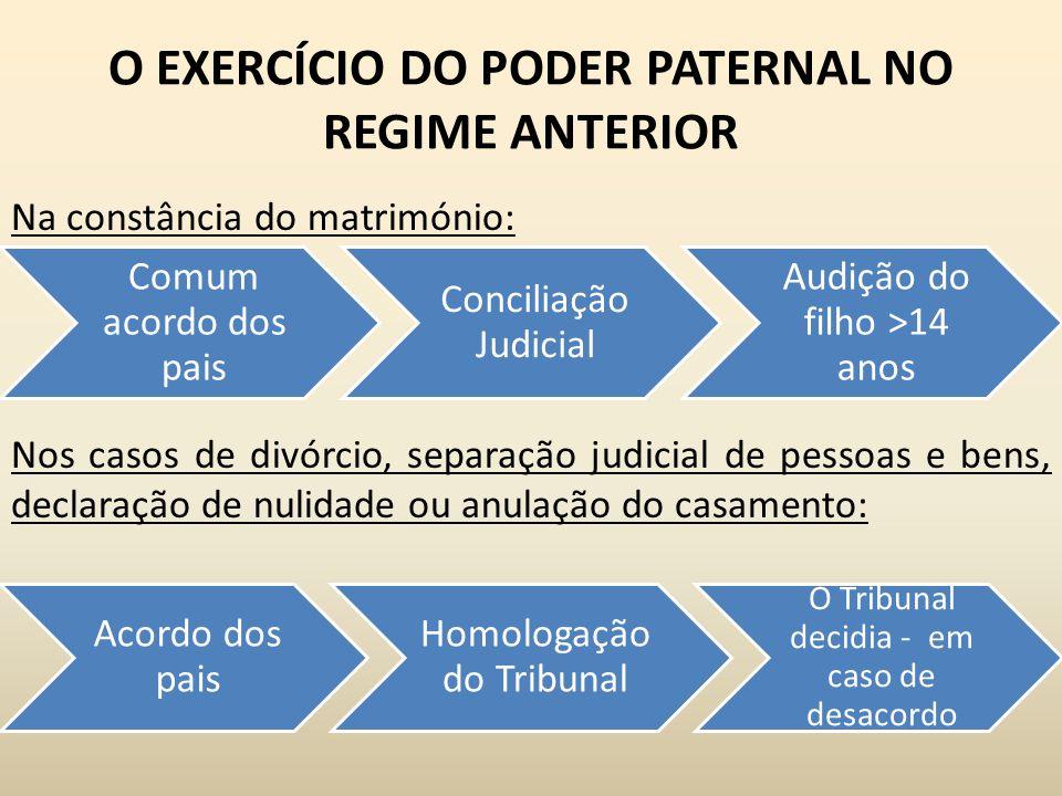O EXERCÍCIO DO PODER PATERNAL NO REGIME ANTERIOR Na constância do matrimónio: Nos casos de divórcio, separação judicial de pessoas e bens, declaração