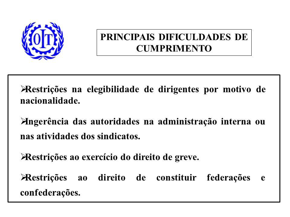 Restrições na elegibilidade de dirigentes por motivo de nacionalidade.