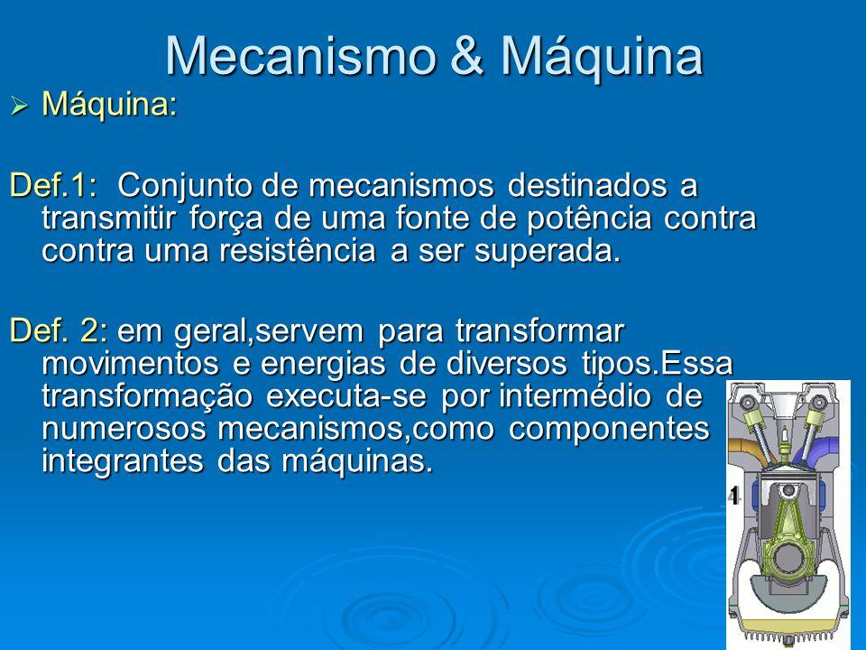 Aplicações de mecanismos Exemplo: Mecanismos dos veículos automotivos