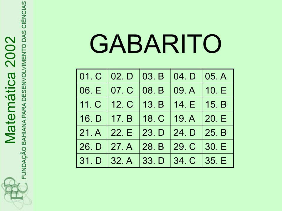 Matemática 2002 GABARITO 01. C02. D03. B04. D05. A 06. E07. C08. B09. A10. E 11. C12. C13. B14. E15. B 16. D17. B18. C19. A20. E 21. A22. E23. D24. D2