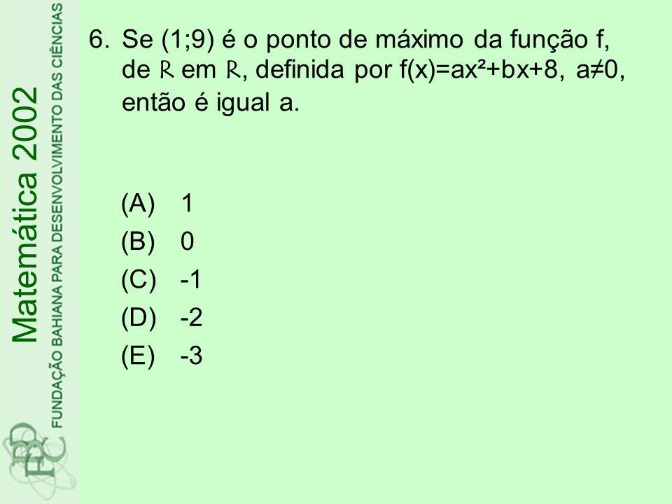 6.Se (1;9) é o ponto de máximo da função f, de R em R, definida por f(x)=ax²+bx+8, a0, então é igual a. Matemática 2002 (A)1 (B)0 (C) (D)-2 (E)-3