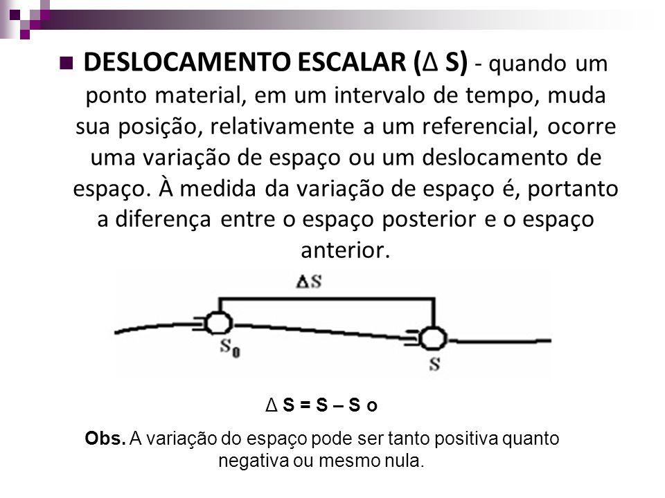 DESLOCAMENTO ESCALAR (Δ S) - quando um ponto material, em um intervalo de tempo, muda sua posição, relativamente a um referencial, ocorre uma variação
