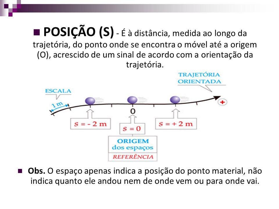 POSIÇÃO (S) - É à distância, medida ao longo da trajetória, do ponto onde se encontra o móvel até a origem (O), acrescido de um sinal de acordo com a