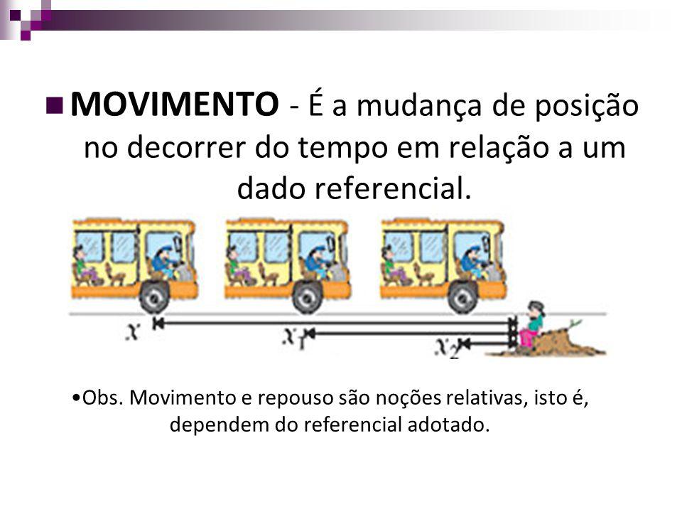 MOVIMENTO - É a mudança de posição no decorrer do tempo em relação a um dado referencial. Obs. Movimento e repouso são noções relativas, isto é, depen