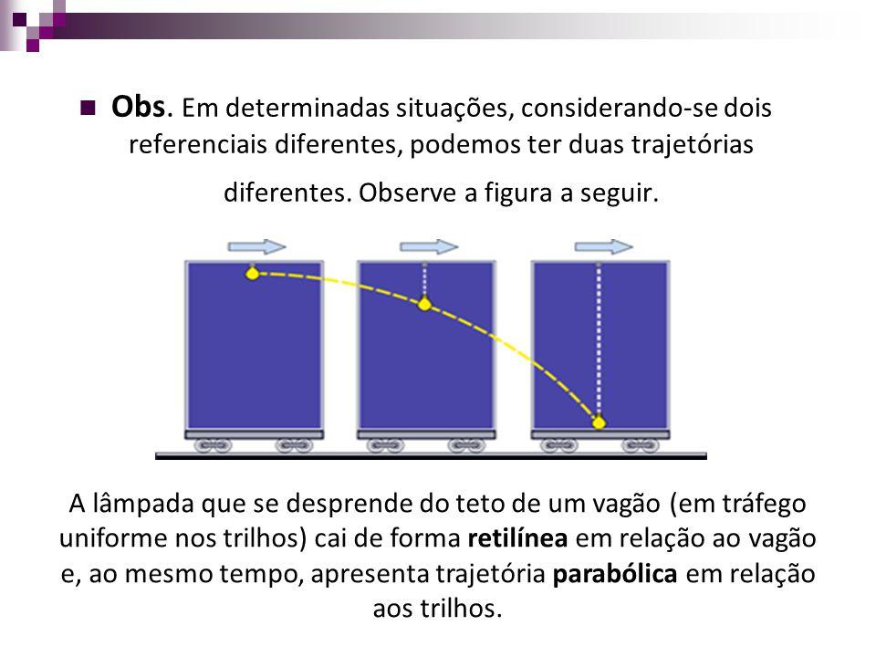 Obs. Em determinadas situações, considerando-se dois referenciais diferentes, podemos ter duas trajetórias diferentes. Observe a figura a seguir. A lâ