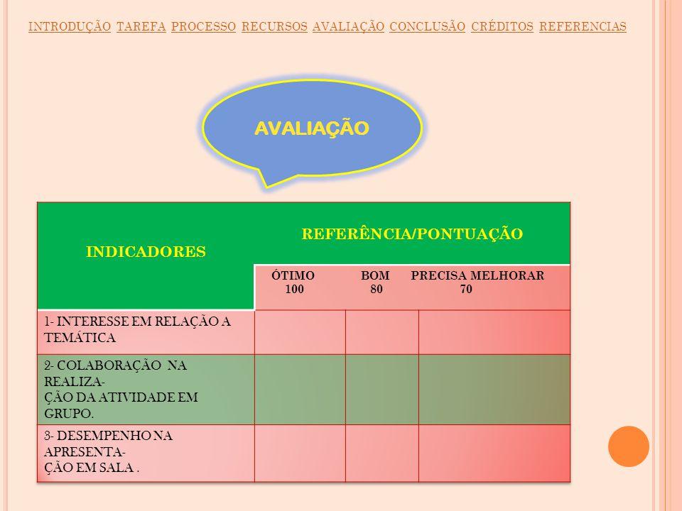 AVALIAÇÃO INTRODUÇÃOINTRODUÇÃO TAREFA PROCESSO RECURSOS AVALIAÇÃO CONCLUSÃO CRÉDITOS REFERENCIASTAREFAPROCESSORECURSOSAVALIAÇÃOCONCLUSÃOCRÉDITOSREFERE