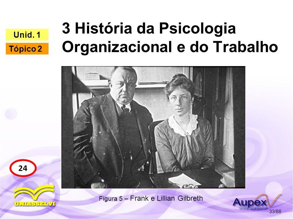3 História da Psicologia Organizacional e do Trabalho 34/88 24 Unid.