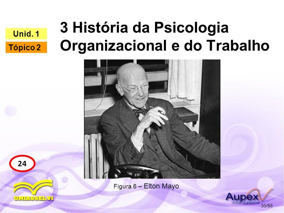 3 História da Psicologia Organizacional e do Trabalho 36/88 24 Unid.