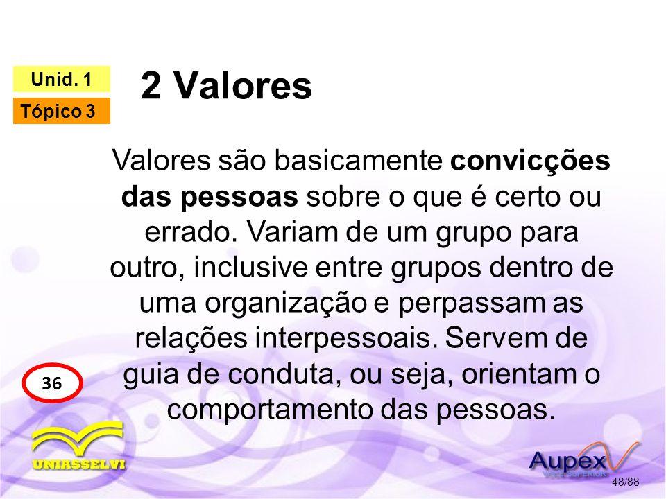 2 Valores 49/88 37 Unid.1 Tópico 3 As organizações também possuem seus valores.