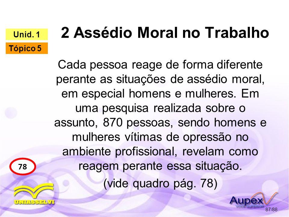 2 Assédio Moral no Trabalho 88/88 79 Unid.