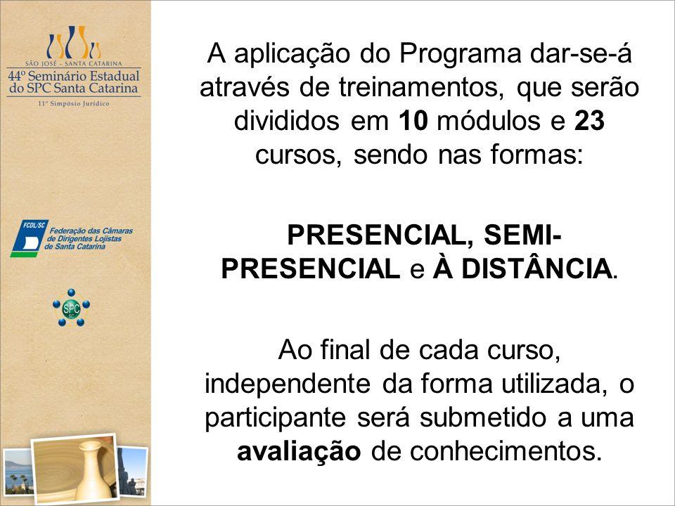 A aplicação do Programa dar-se-á através de treinamentos, que serão divididos em 10 módulos e 23 cursos, sendo nas formas: PRESENCIAL, SEMI- PRESENCIA