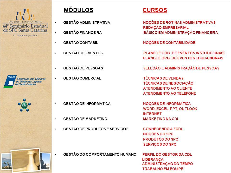MÓDULOS CURSOS GESTÃO ADMINISTRATIVA NOÇÕES DE ROTINAS ADMINISTRATIVAS REDAÇÃO EMPRESARIAL GESTÃO FINANCEIRA BÁSICO EM ADMINISTRAÇÃO FINANCEIRA GESTÃO