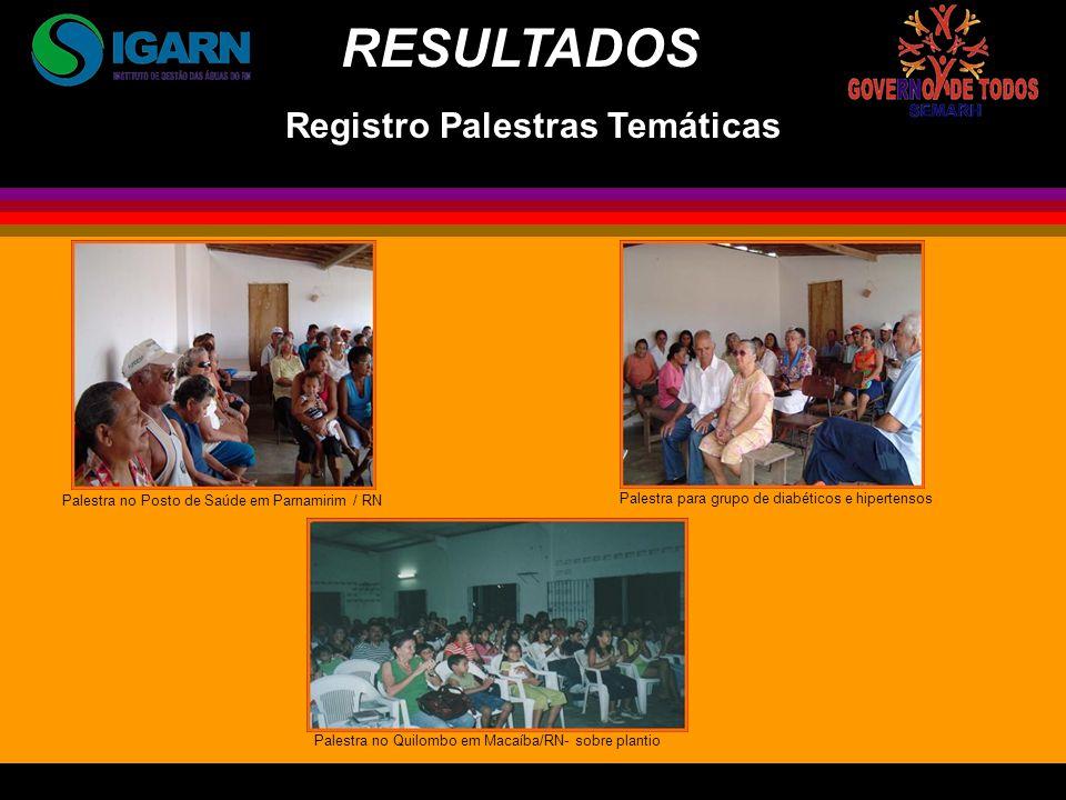 Registro Palestras Temáticas Palestra no Posto de Saúde em Parnamirim / RN Palestra para grupo de diabéticos e hipertensos Palestra no Quilombo em Macaíba/RN- sobre plantio RESULTADOS