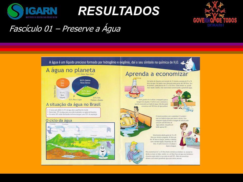 Fascículo 01 – Preserve a Água RESULTADOS