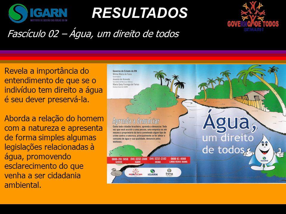 Fascículo 02 – Água, um direito de todos Revela a importância do entendimento de que se o indivíduo tem direito a água é seu dever preservá-la.