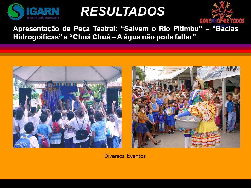 Apresentação de Peça Teatral: Salvem o Rio Pitimbu – Bacias Hidrográficas e Chuá Chuá – A água não pode faltar Diversos Eventos RESULTADOS