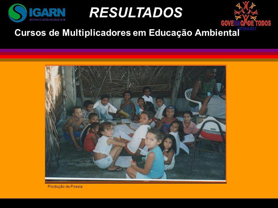 Cursos de Multiplicadores em Educação Ambiental Produção de Poesia RESULTADOS