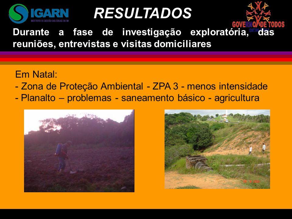 Em Natal: - Zona de Proteção Ambiental - ZPA 3 - menos intensidade - Planalto – problemas - saneamento básico - agricultura Durante a fase de investigação exploratória, das reuniões, entrevistas e visitas domiciliares RESULTADOS