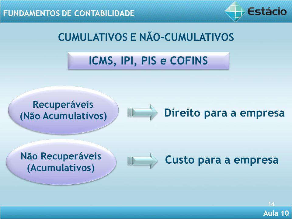 Aula 10 FUNDAMENTOS DE CONTABILIDADE Recuperáveis (Não Acumulativos) Recuperáveis (Não Acumulativos) ICMS, IPI, PIS e COFINS Direito para a empresa Nã