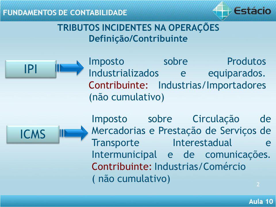 Aula 10 FUNDAMENTOS DE CONTABILIDADE 2 IPI ICMS Imposto sobre Produtos Industrializados e equiparados. Contribuinte: Industrias/Importadores (não cumu