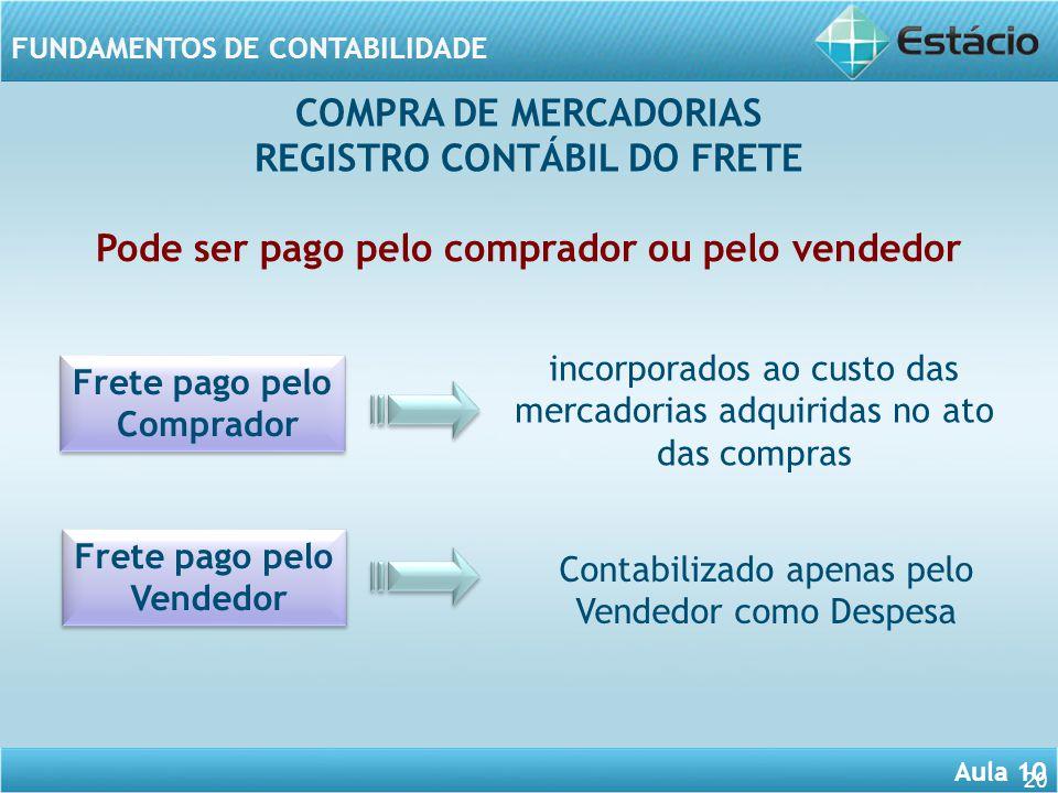 Aula 10 FUNDAMENTOS DE CONTABILIDADE Frete pago pelo Comprador Frete pago pelo Comprador 20 Pode ser pago pelo comprador ou pelo vendedor incorporados