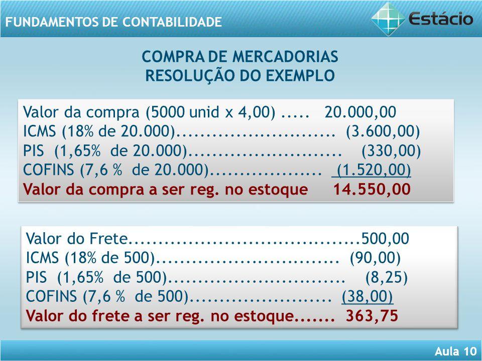 Aula 10 FUNDAMENTOS DE CONTABILIDADE Valor do Frete.......................................500,00 ICMS (18% de 500)............................... (90,