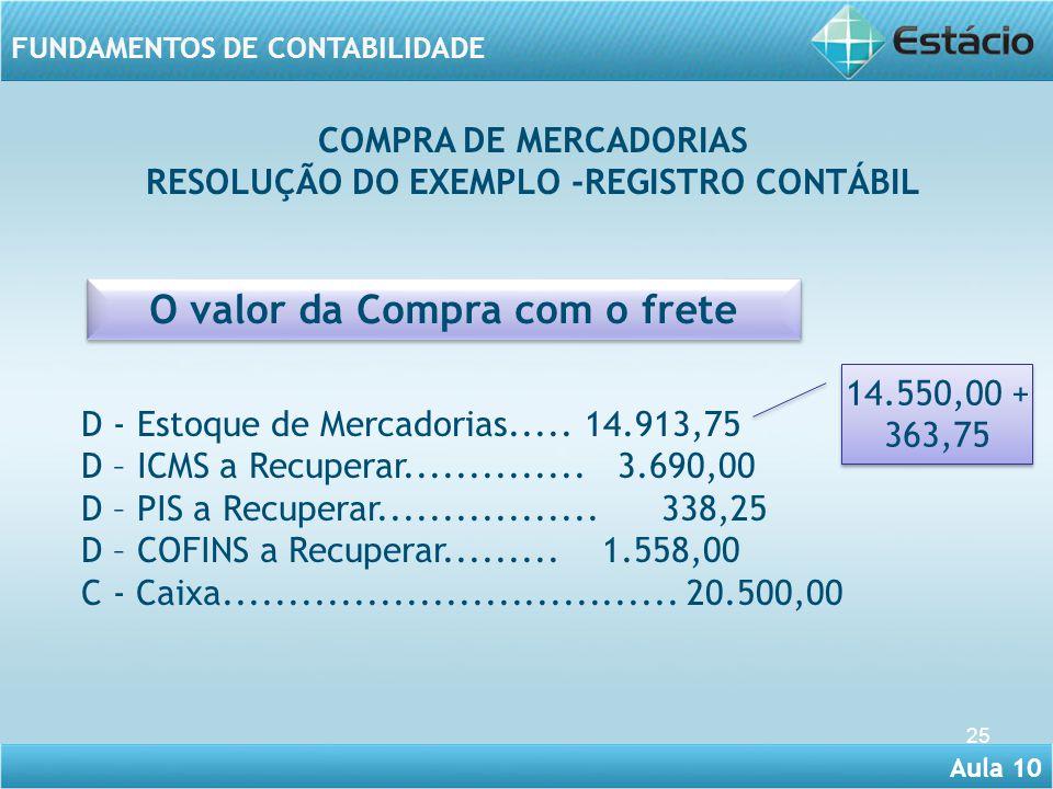 Aula 10 FUNDAMENTOS DE CONTABILIDADE 25 D - Estoque de Mercadorias..... 14.913,75 D – ICMS a Recuperar.............. 3.690,00 D – PIS a Recuperar.....