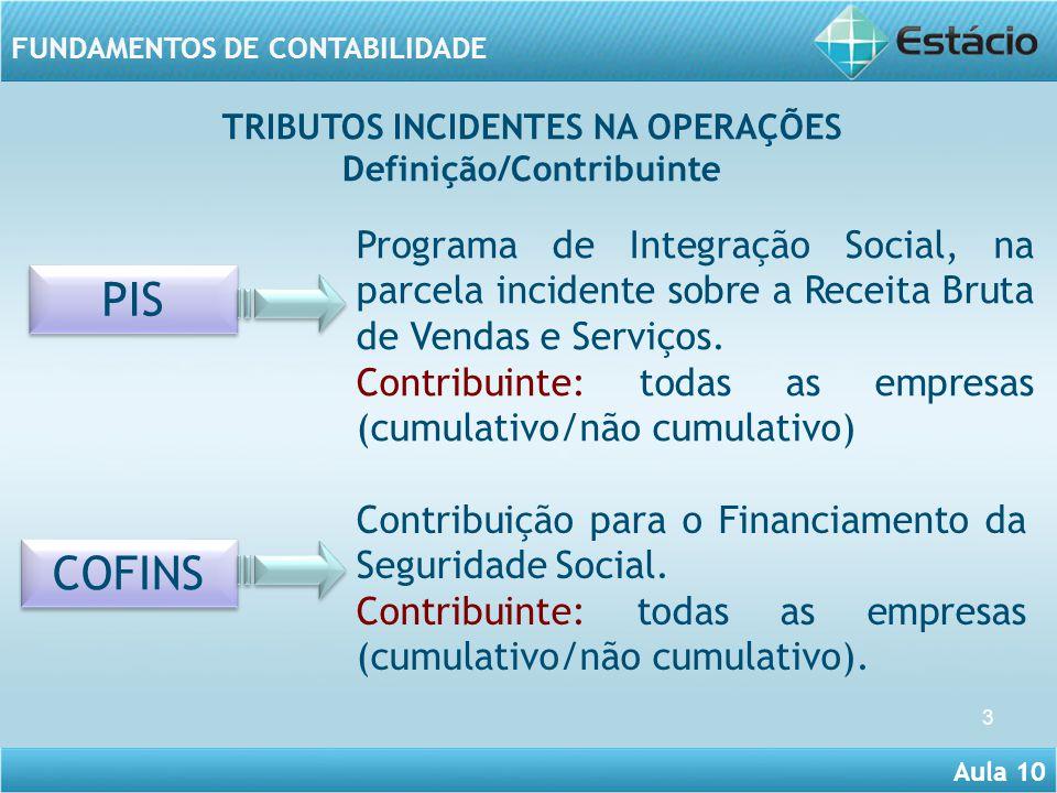 Aula 10 FUNDAMENTOS DE CONTABILIDADE 3 COFINS PIS Programa de Integração Social, na parcela incidente sobre a Receita Bruta de Vendas e Serviços. Cont
