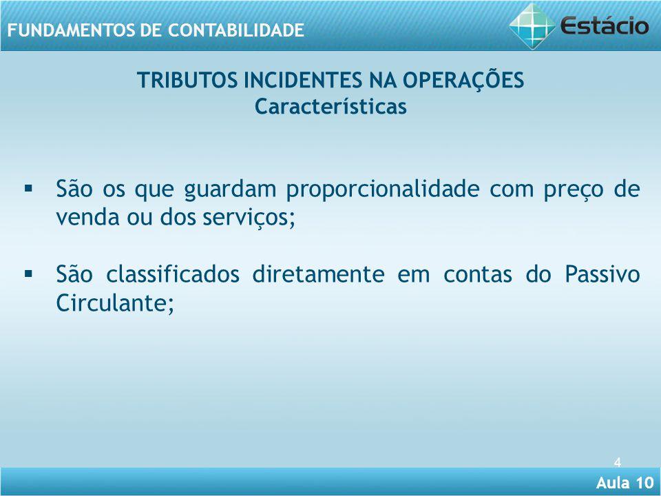 Aula 10 FUNDAMENTOS DE CONTABILIDADE 25 D - Estoque de Mercadorias.....