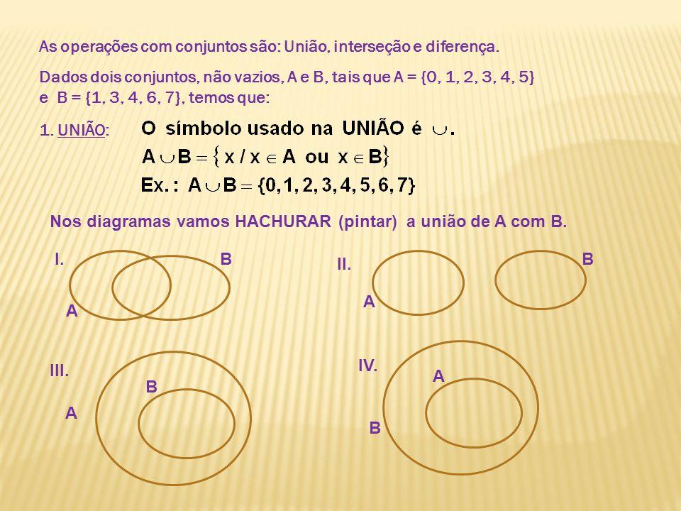As operações com conjuntos são: União, interseção e diferença. 1. UNIÃO: Dados dois conjuntos, não vazios, A e B, tais que A = {0, 1, 2, 3, 4, 5} e B