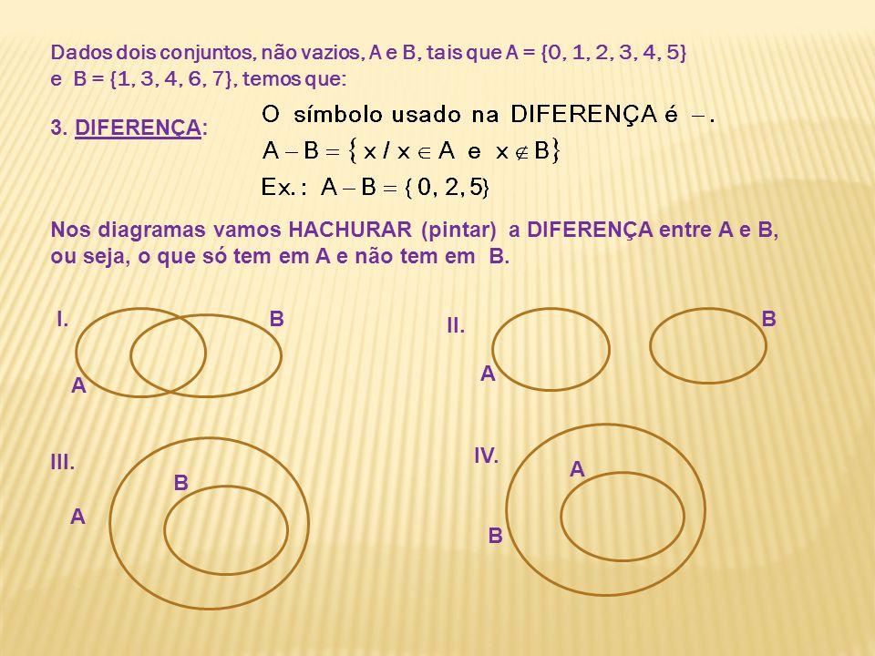 Dados dois conjuntos, não vazios, A e B, tais que A = {0, 1, 2, 3, 4, 5} e B = {1, 3, 4, 6, 7}, temos que: 3. DIFERENÇA: Nos diagramas vamos HACHURAR