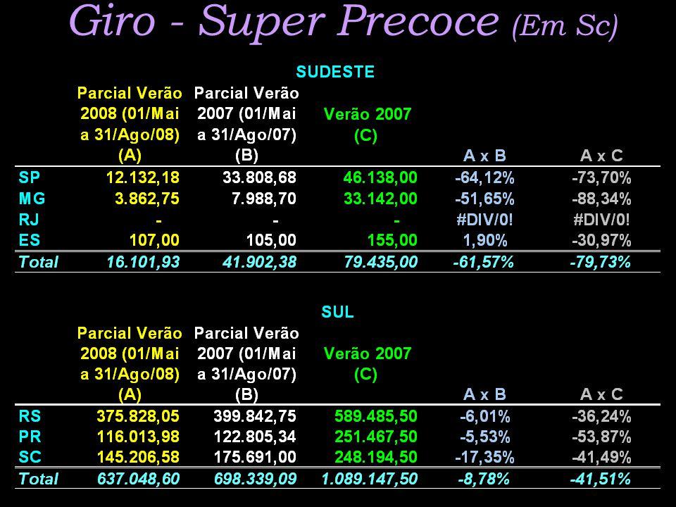 Giro - Super Precoce (Em Sc)