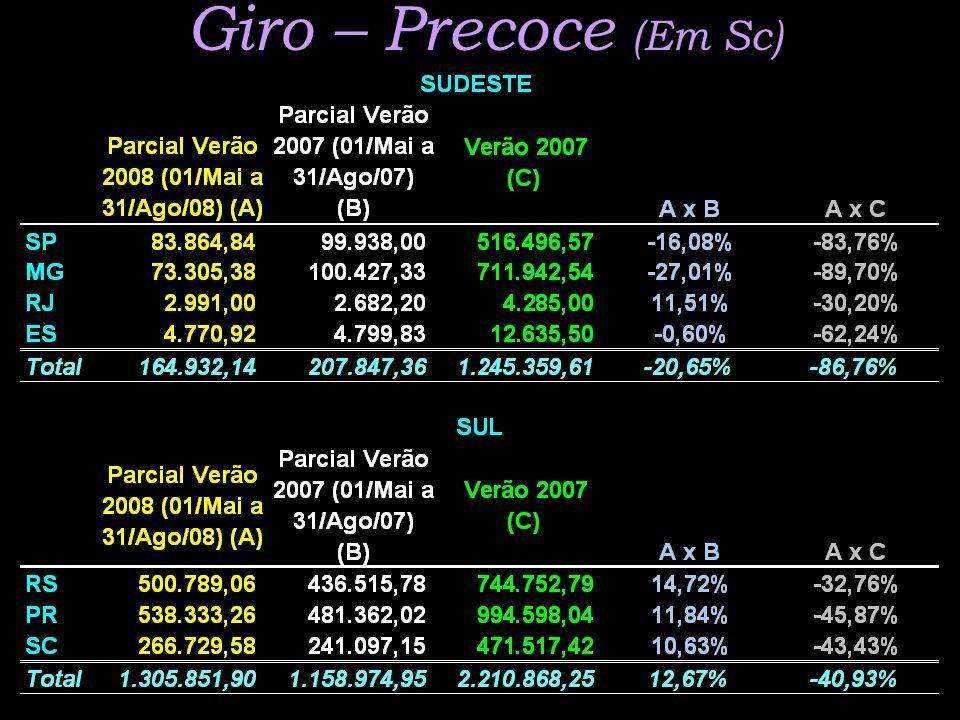 Giro – Precoce (Em Sc)