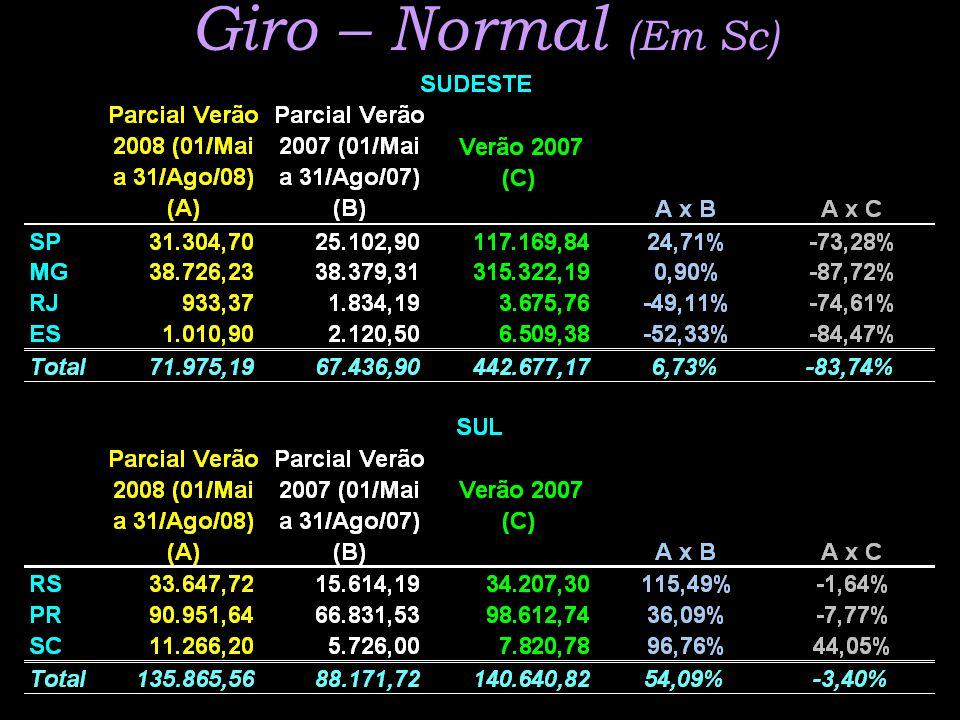 Giro – Normal (Em Sc)