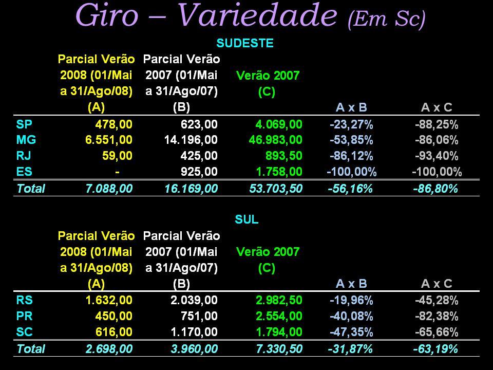 Giro – Variedade (Em Sc)