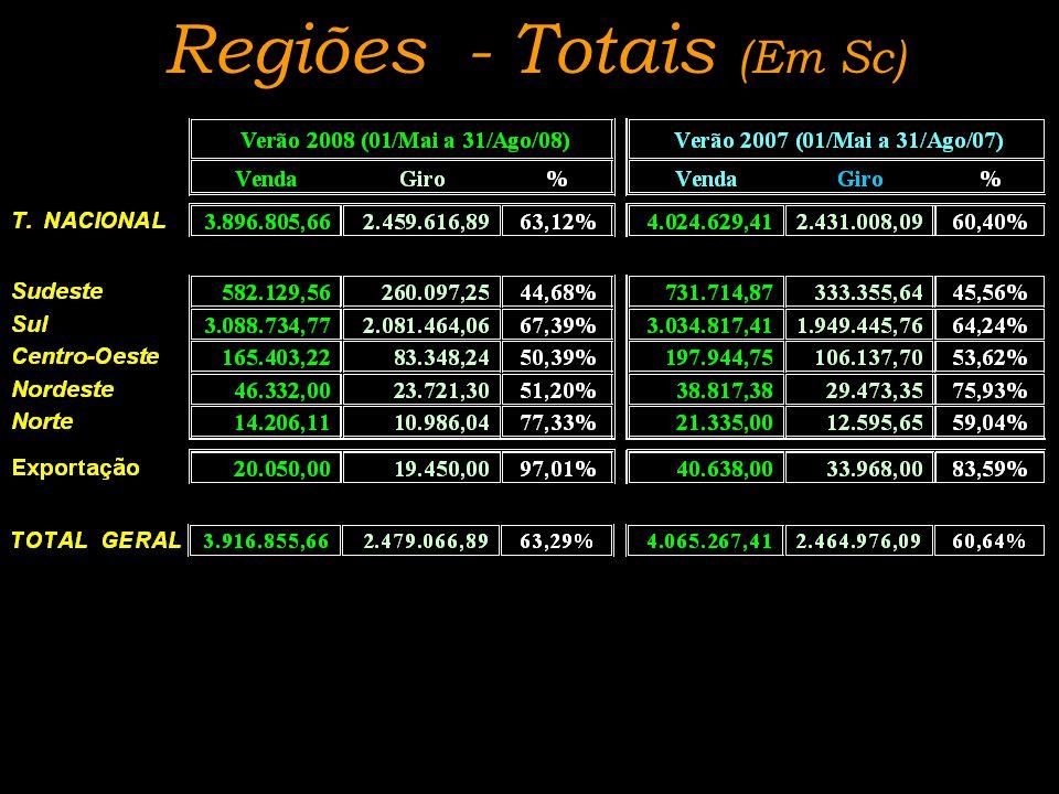 Regiões - Totais (Em Sc)