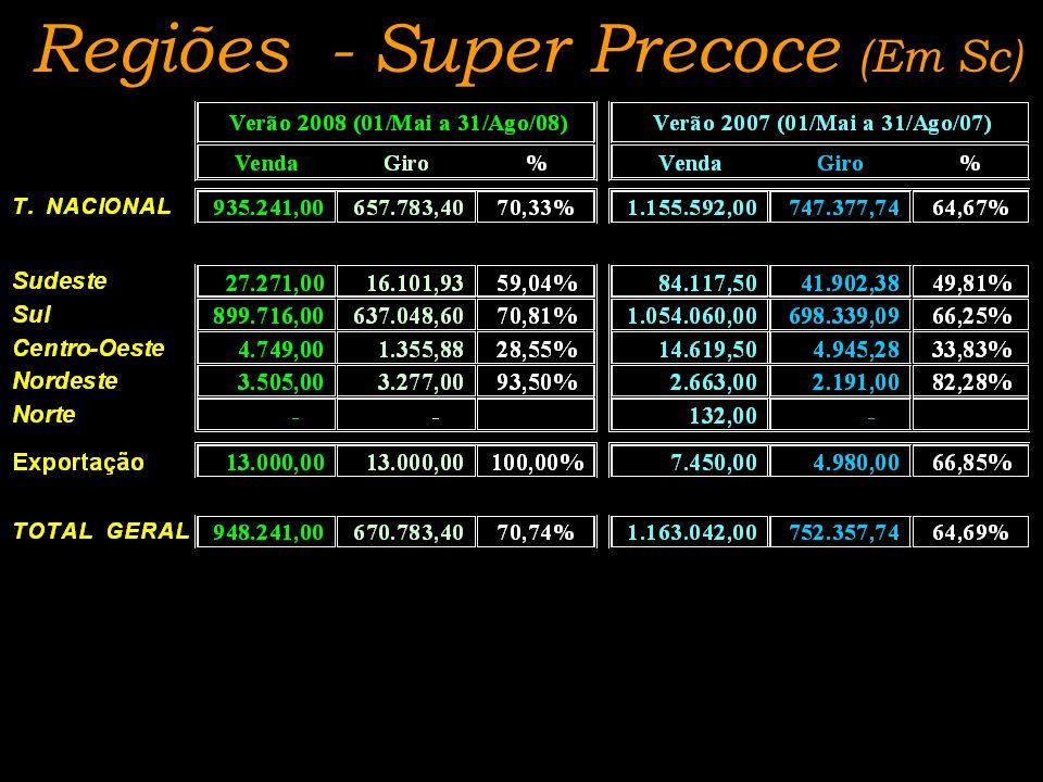 Regiões - Super Precoce (Em Sc)