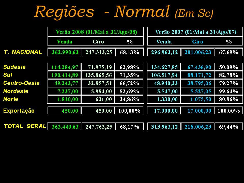 Regiões - Variedade (Em Sc)