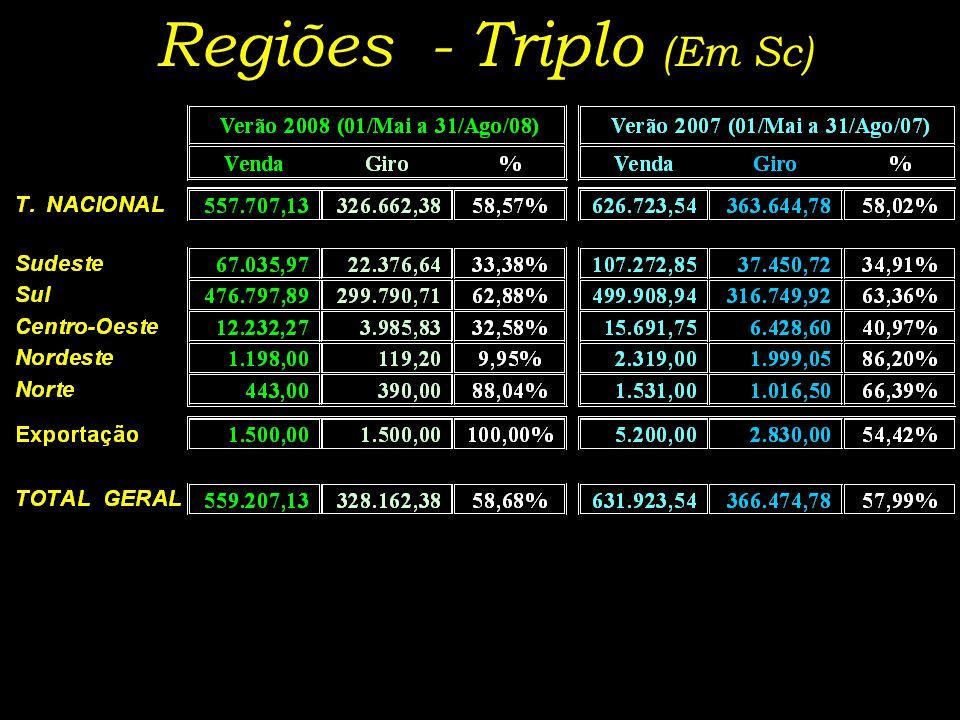 Regiões - Triplo (Em Sc)