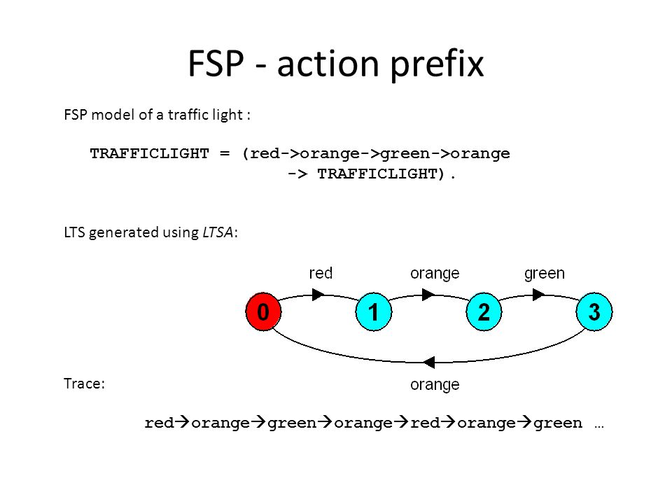 FSP - action prefix TRAFFICLIGHT = (red->orange->green->orange -> TRAFFICLIGHT). LTS generated using LTSA: Trace: FSP model of a traffic light : red o