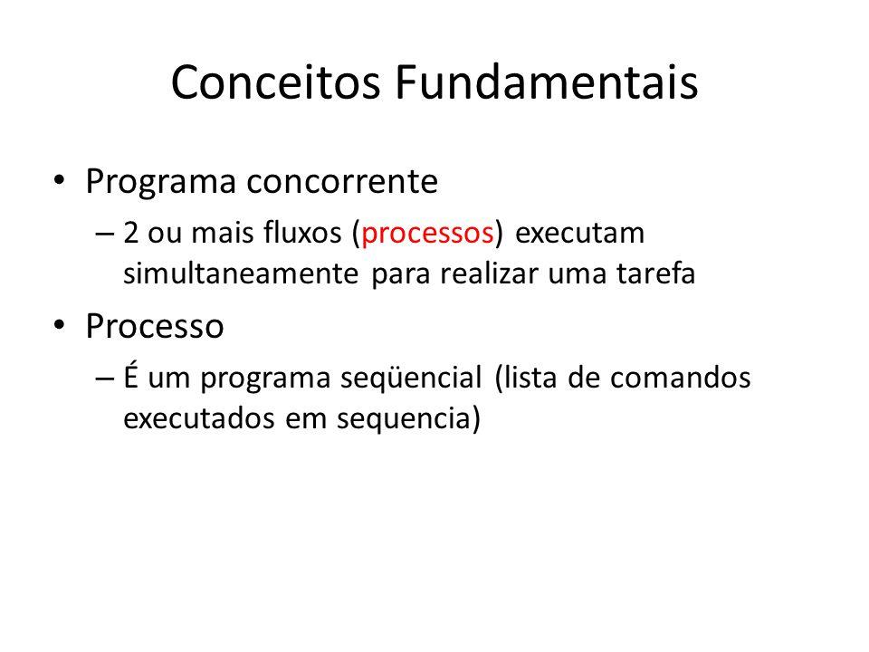 Conceitos Fundamentais Programa concorrente – 2 ou mais fluxos (processos) executam simultaneamente para realizar uma tarefa Processo – É um programa