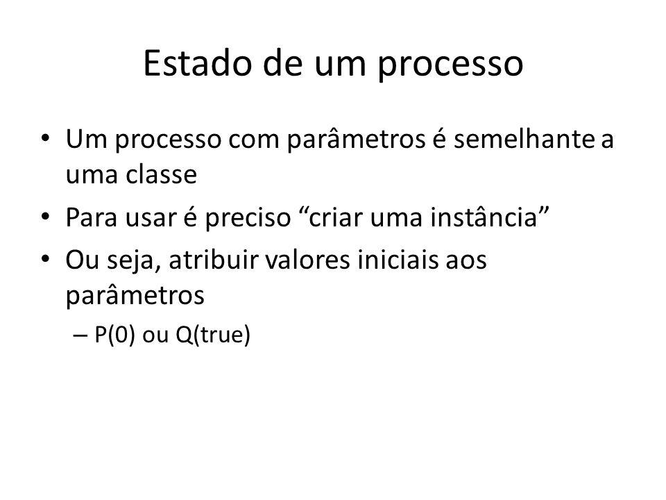 Estado de um processo Um processo com parâmetros é semelhante a uma classe Para usar é preciso criar uma instância Ou seja, atribuir valores iniciais