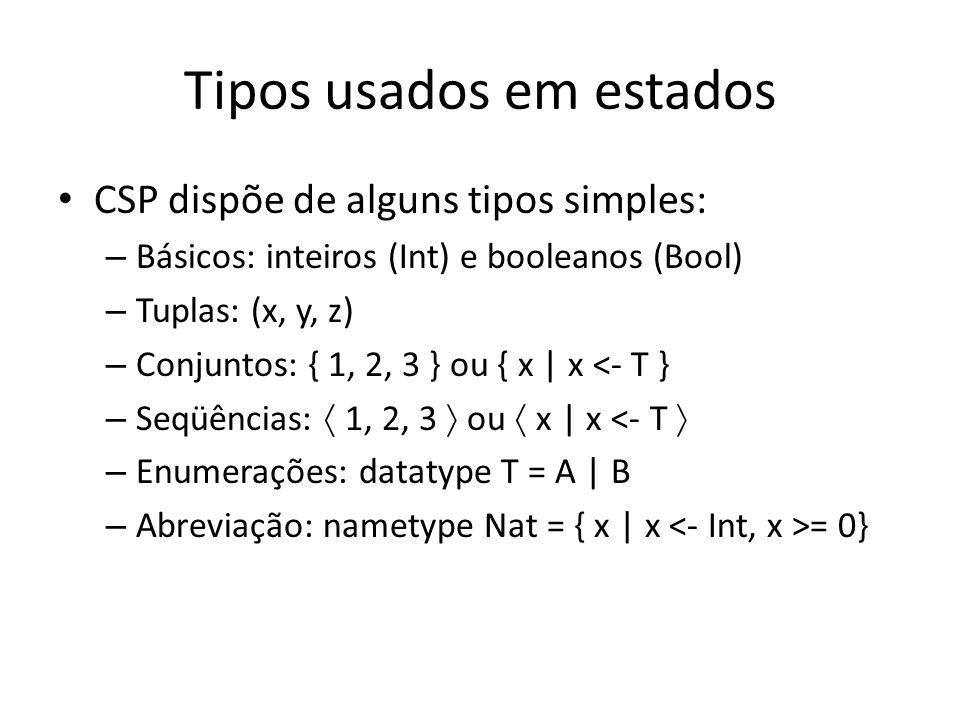 Tipos usados em estados CSP dispõe de alguns tipos simples: – Básicos: inteiros (Int) e booleanos (Bool) – Tuplas: (x, y, z) – Conjuntos: { 1, 2, 3 }