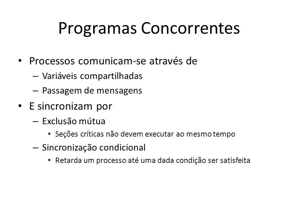 Programas Concorrentes Processos comunicam-se através de – Variáveis compartilhadas – Passagem de mensagens E sincronizam por – Exclusão mútua Seções