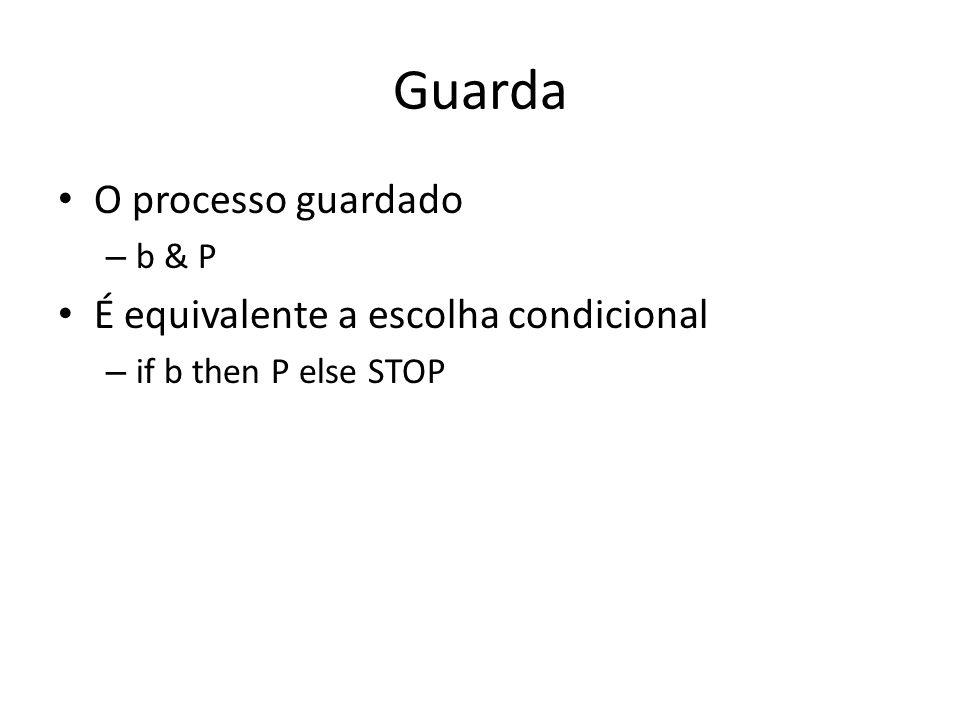 Guarda O processo guardado – b & P É equivalente a escolha condicional – if b then P else STOP