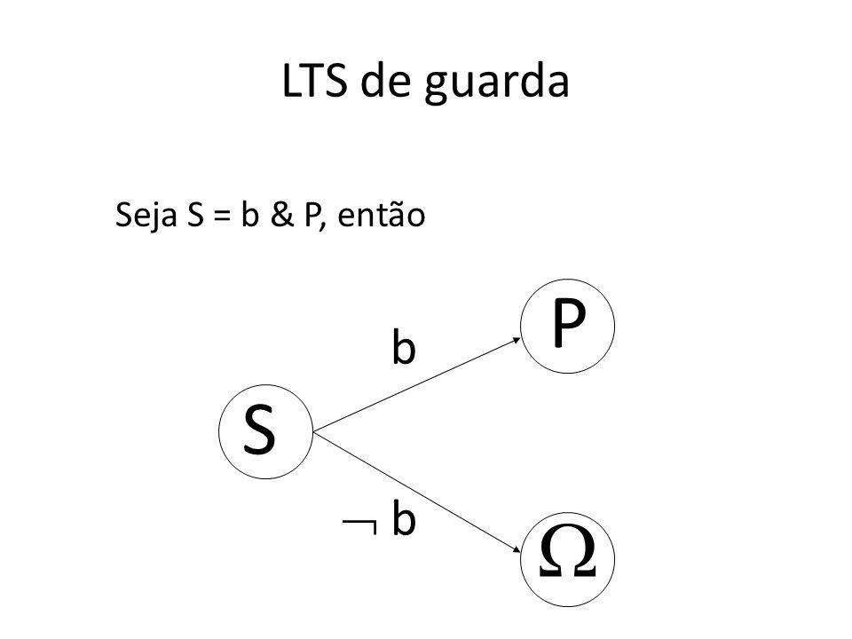 LTS de guarda P b b Seja S = b & P, então S
